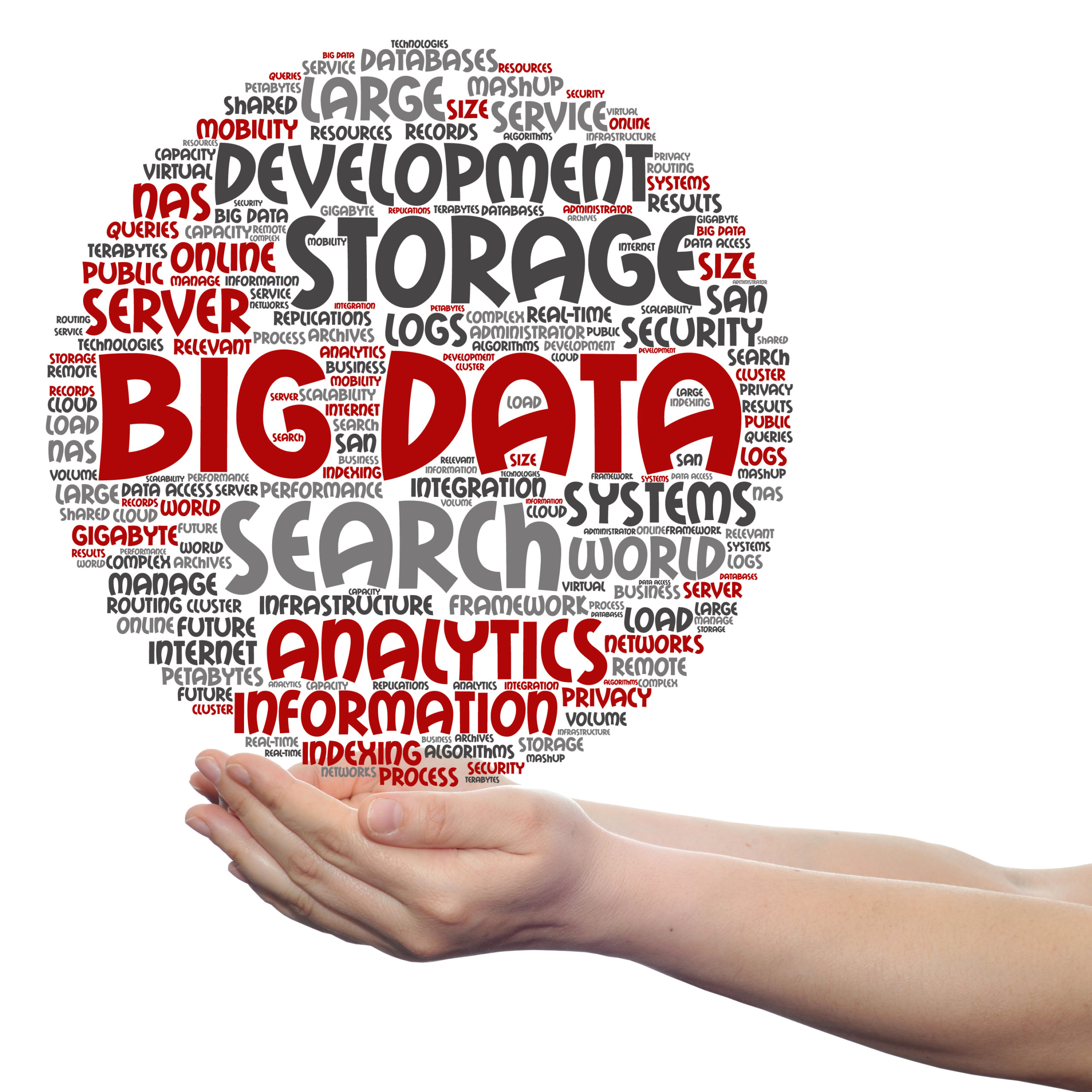 Big Data, Bi, Business Intelligence